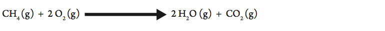 the chemical equation for the combustion of methane. In the presence of oxygen, methan combusts to form carbon dioxide and water.