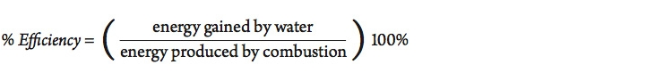 a sample efficiency calculation.  the percent efficiency is equal to the energy gained by water divided by the  energy produced by combustion, times one hundred percent.