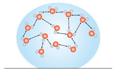 chm1046 experiment 2 intermolecular forces essay In this experiment, you will investigate factors that determine the strength of intermolecular forces by determining the rate of evaporation for a series of volatile liquids.