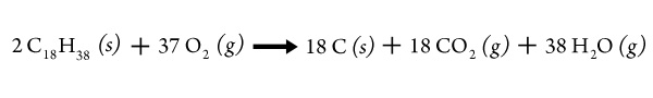 a chemical equation for the incomplete combustion of wax