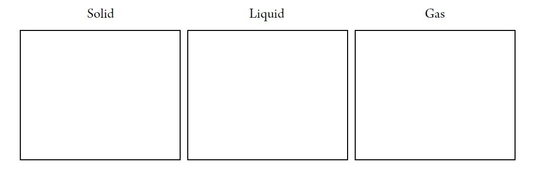 boxes labeled solid, liquid and gas